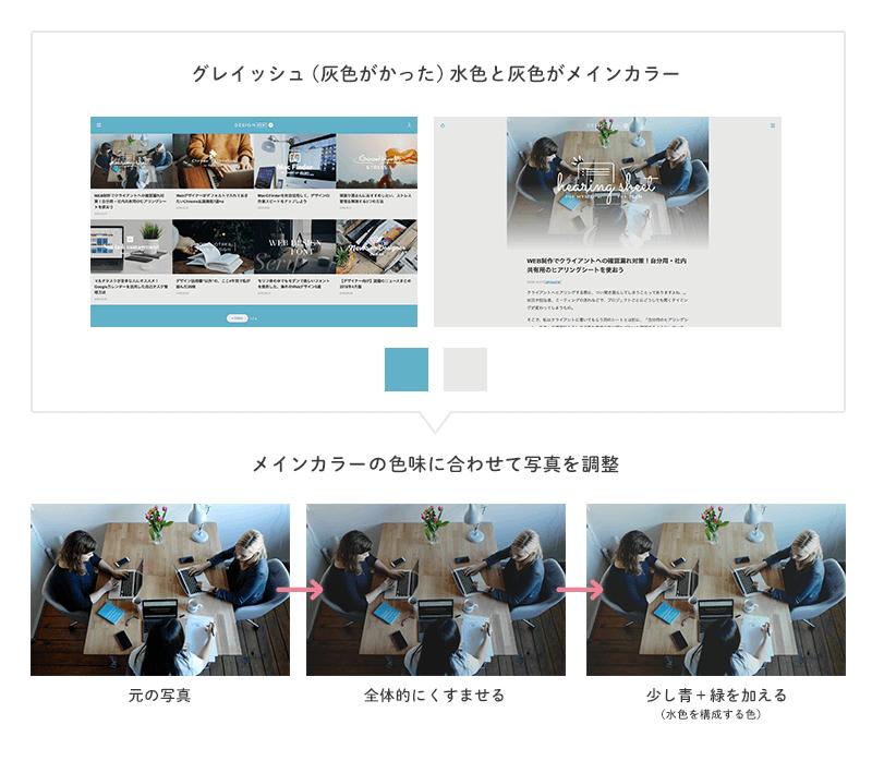メインカラーの色味に合わせて写真を調整する説明の図